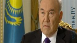 кризис в Киргизии